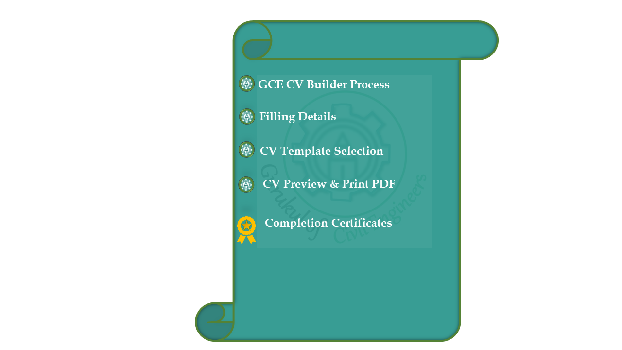 GCE CV Builder Process