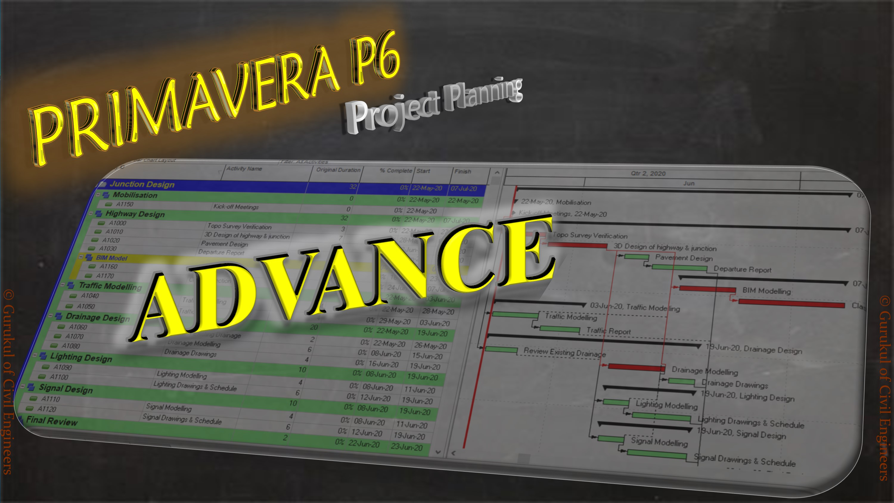 Primavera P6 Advance